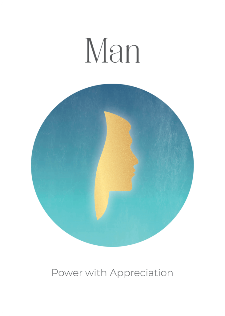 Man Power Symbols Oracle Card Academy